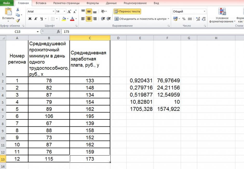 Результат вычисления функции ЛИНЕЙН