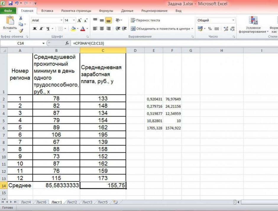 Расчёт средних значений функции и аргумента
