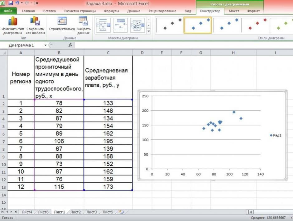 решение задачи линейного программирования аналитическим методом онлайн